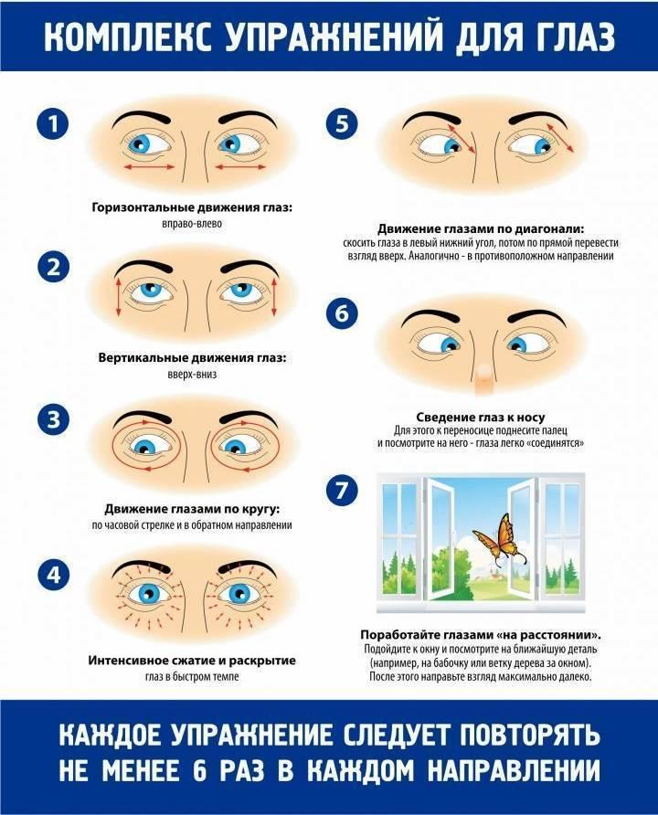 Чем полезна гимнастика для глаз при близорукости?