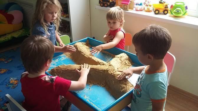 Мастер-класс для педагогов доу «песочная терапия»