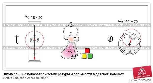Какая температура должна быть у новорожденного, как измерить и когда беспокоиться?
