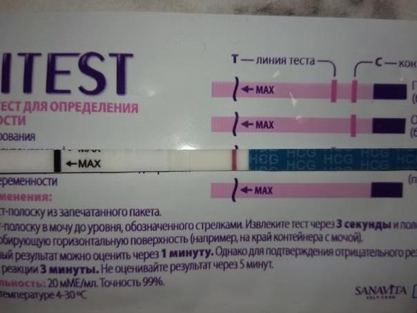 Отрицательный тест, нет месячных
