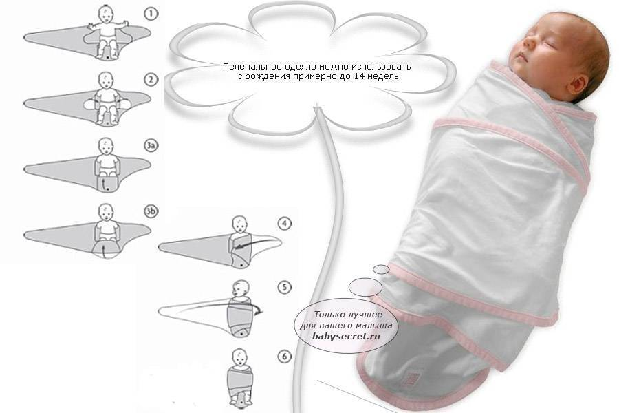 Стандартный размер пеленок для новорожденных | firstмама