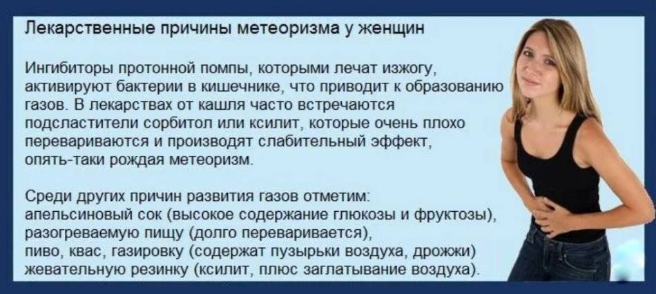 Причины метеоризма