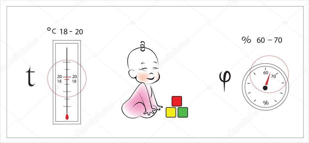 Норма влажности воздуха в квартире для ребёнка: оптимальные показатели для детской комнаты