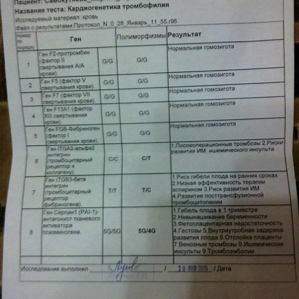 Обследование перед беременностью: анализы, осмотр, консультация репродуктолога в москве | планирование беременности в клинике «линия жизни»