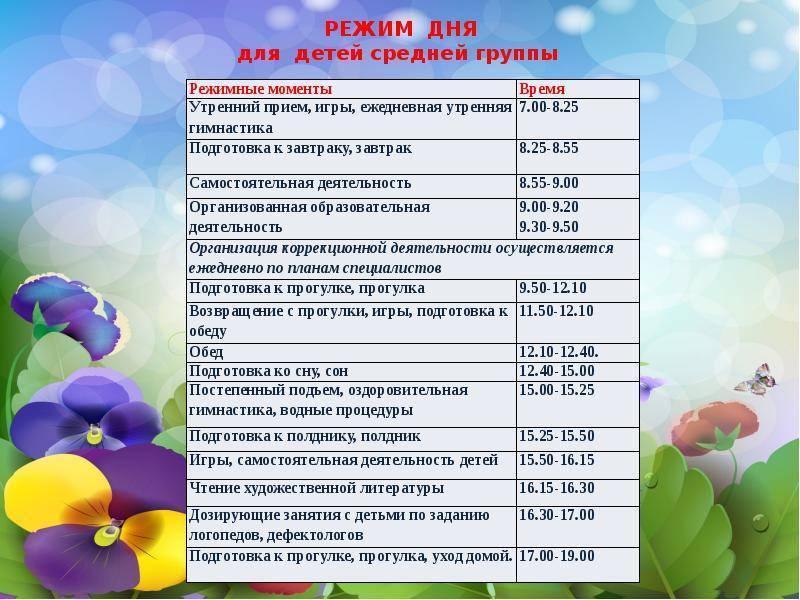 Режим дня дошкольника, правильный распорядок дня дошкольника
