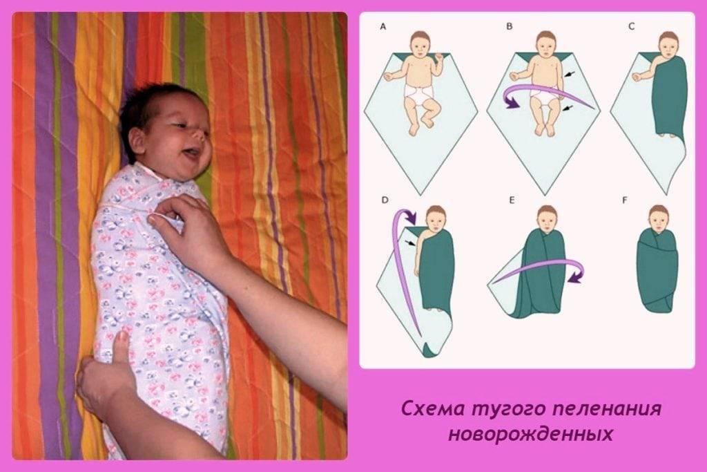 Как правильно пеленать новорожденного: пошаговая инструкция - как запеленать ребенка в пеленку (39 фото): алгоритм действий пеленания младенца с ручками - техника и схема пеленания без головы, как запеленать чтобы не вытаскивал руки