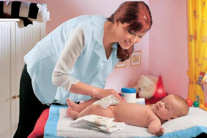 Средства по уходу за новорожденным список безопасных средств