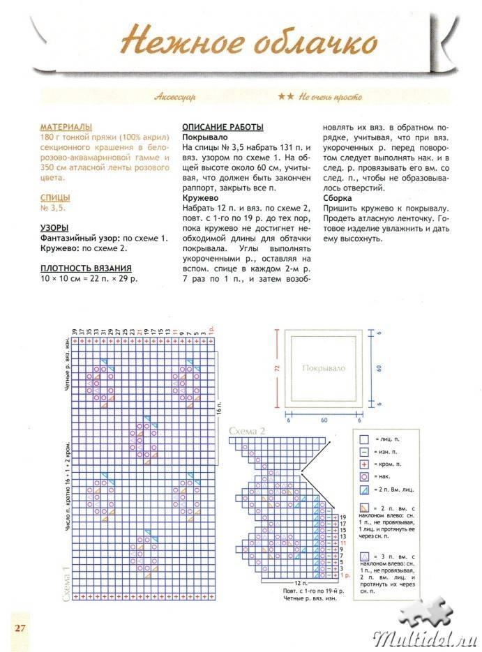 Плед спицами со схемами: простые и красивые, сложные узоры с описанием, советы по выбору инструментов и материалов