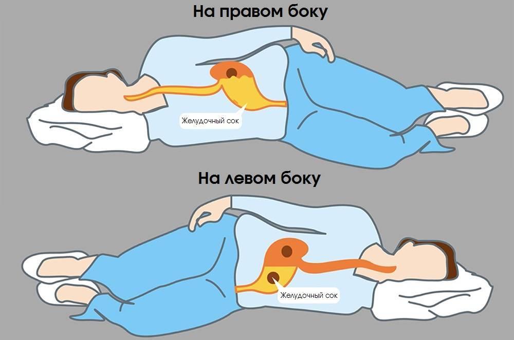 До какого срока беременности можно спать на животе?