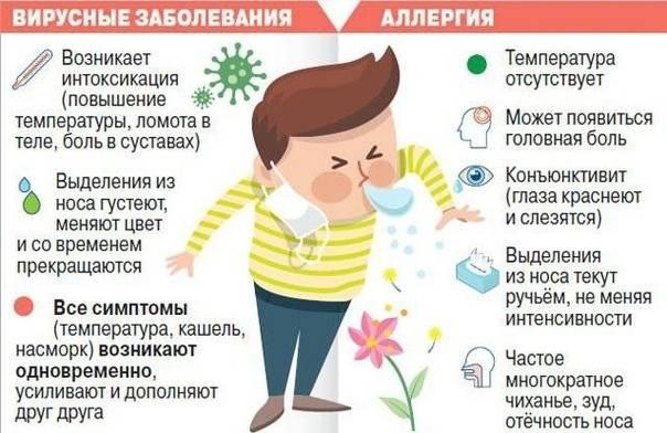 Кашель у детей - лечить или не лечить