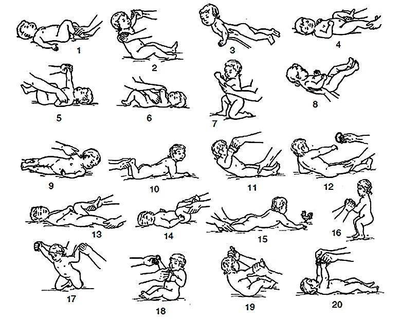 Гимнастика для новорожденных