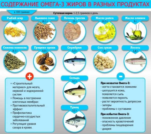 Какую рыбу можно при гв кормящим мамам