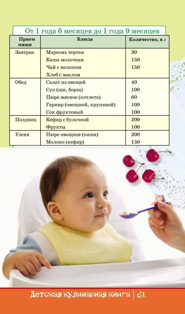 Развитие ребенка в 7 месяцев: навыки, рост и вес, питание, игры и занятия с малышом