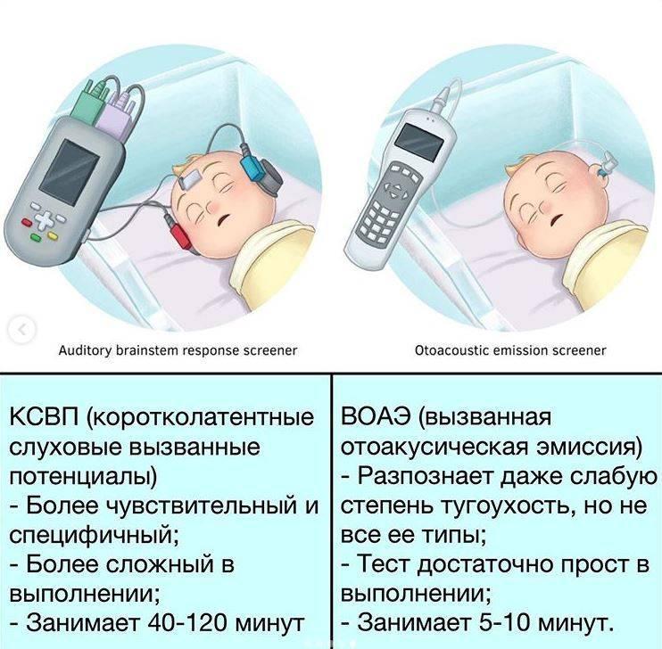 Проверка слуха у грудничка – о современных тенденциях рассказывает врач-отоларинголог — клиника isida киев, украина