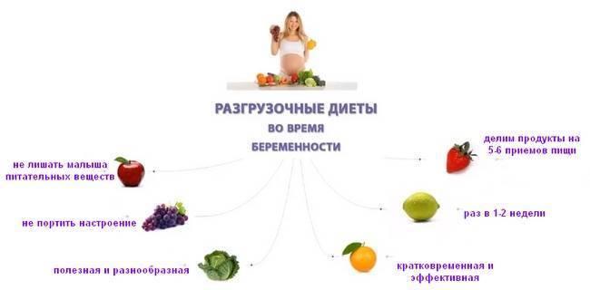 Как правильно проводить разгрузочные дни беременным женщинам
