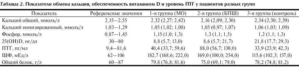Кальций-креатининовое соотношение в разовой порции мочи (calcium-creatinine ratio, random urine)