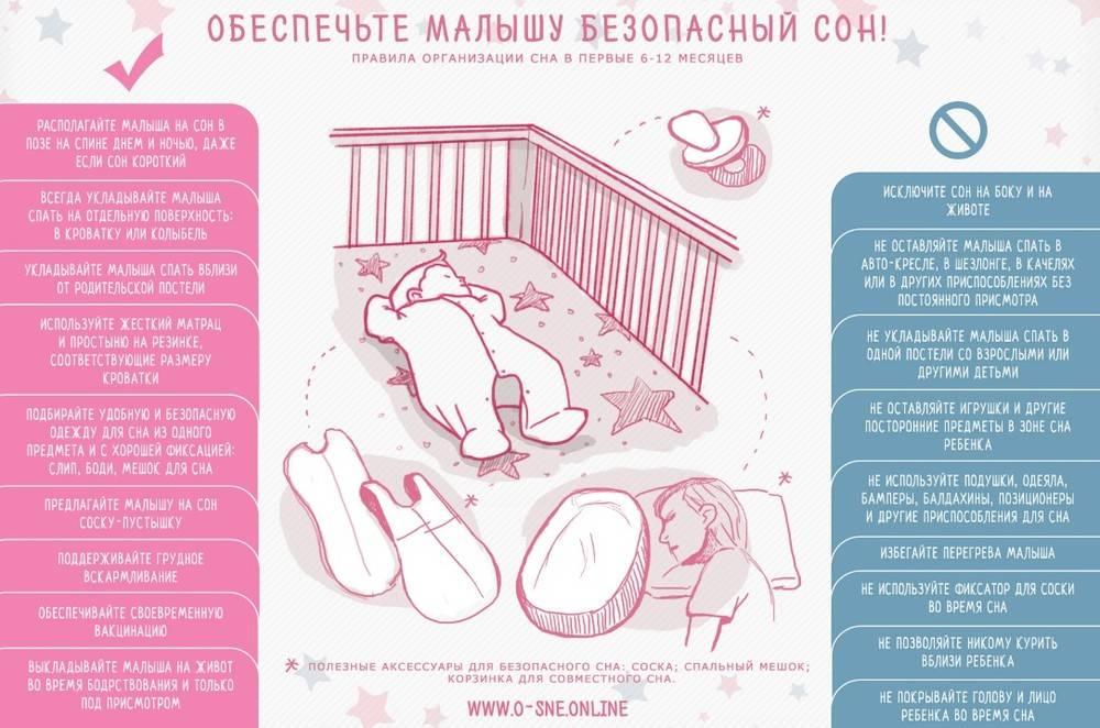 Как должен спать новорождённый: на боку или на спине?  | miss eklerchik