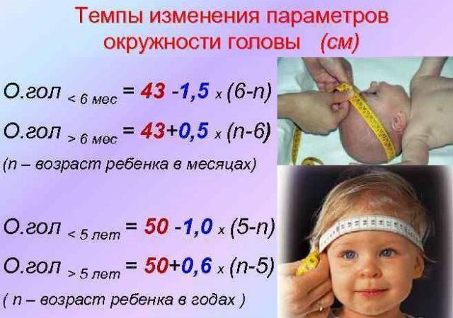 Нормы роста и веса, окружности головы и груди для детей от рождения до 6 лет.