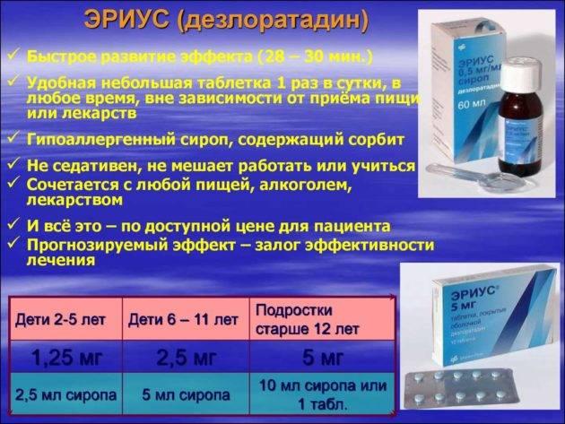 Эриус аналоги и цены - поиск лекарств