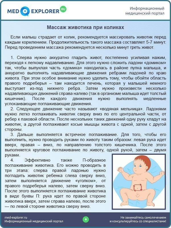 Пониженная температура тела: что делать