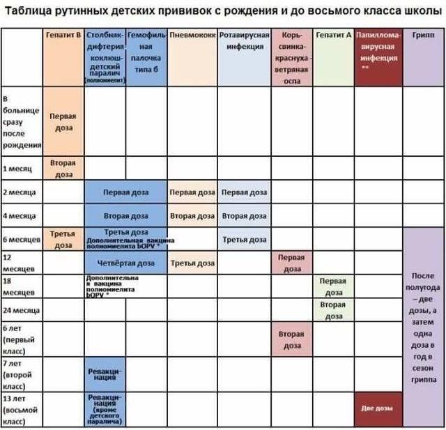 Вакцины: путь от изобретения до применения - аско-мед в новосибирске и барнауле