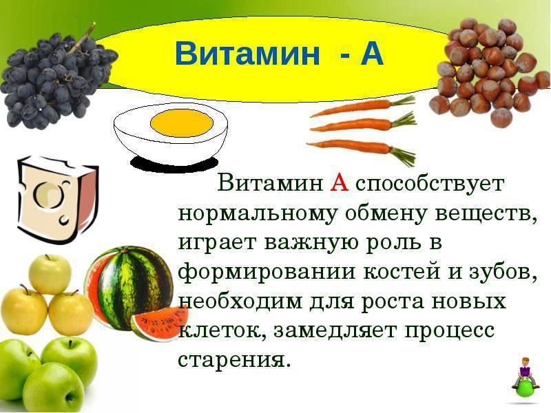 Полезны ли витамины а и е для кожи? - форма