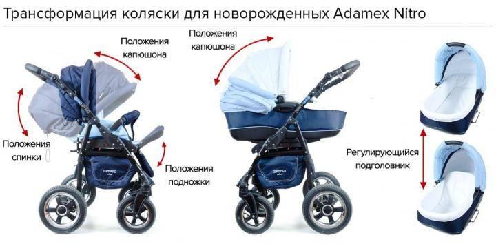 Инструкция коляска. всё о колясках-трансформерах: как выбрать и собрать – инструкция, описание и рейтинг лучших моделей