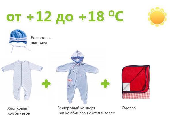 Как комфортно одеться в 15 градусов тепла?