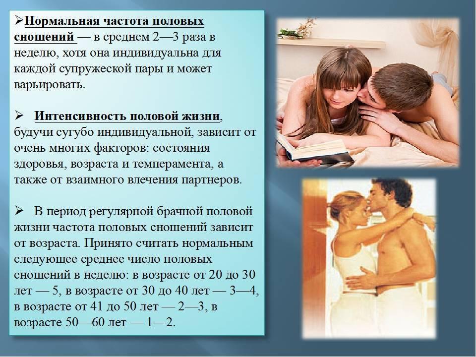 Задержка полового развития у девочек