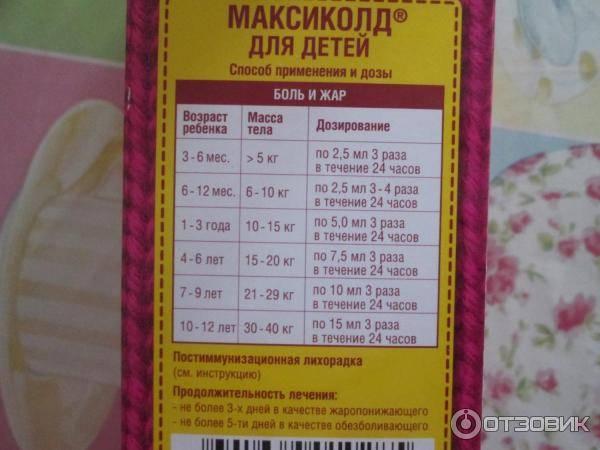 Максиколд для детей суспензия для приема внутрь 100 мг/5 мл 200 г апельсин   (otcpharm [отисифарм]) - купить в аптеке по цене 185 руб., инструкция по применению, описание, аналоги