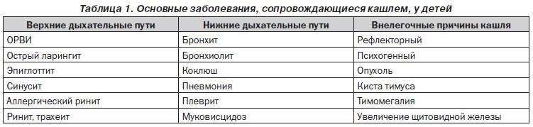 Температура из-за стресса: что такое термоневроз и как успокоить тело - новости yellmed.ru