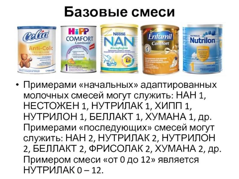 Лучшие молочные смеси для новорожденных