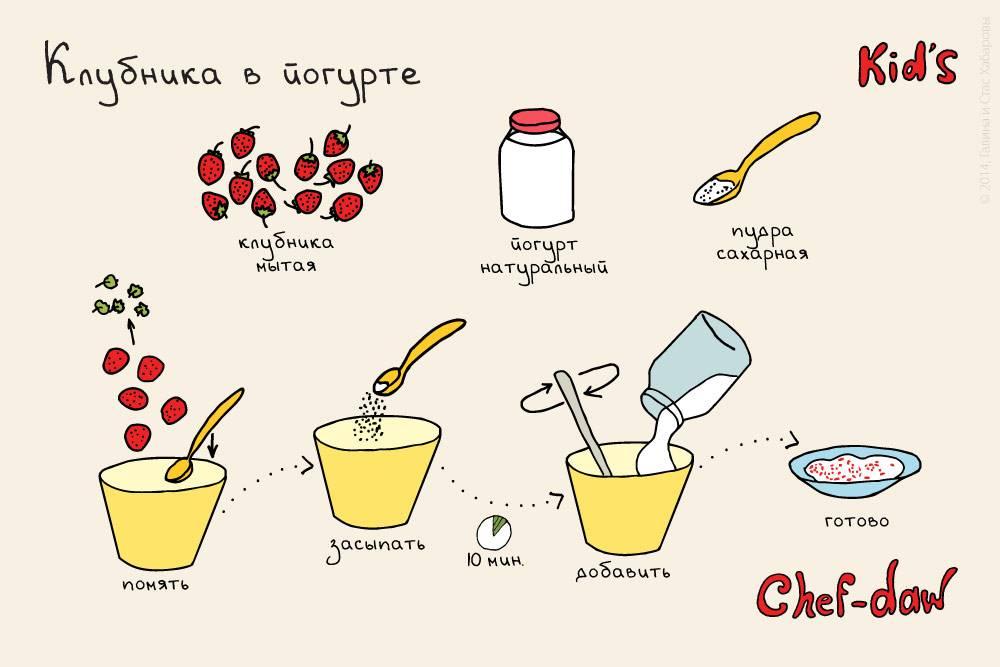 Рецепт еды который может приготовить 10 летний ребенок