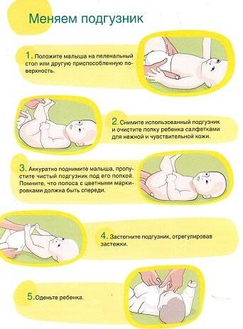 Сколько подгузников в день нужно новорожденному