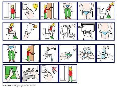 Чем помочь старому человеку подтереть попу. как и когда учить ребенка самостоятельно вытирать попу после посещения туалета: нехитрые подсказки родителям