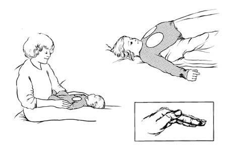 Массаж при кашле для отхождения мокроты, как делать массаж грудной клетки