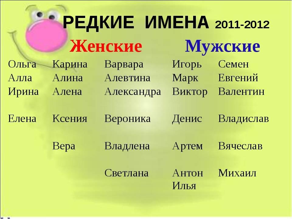 Красивые и редкие русские имена для девочек - ladiesvenue.ru