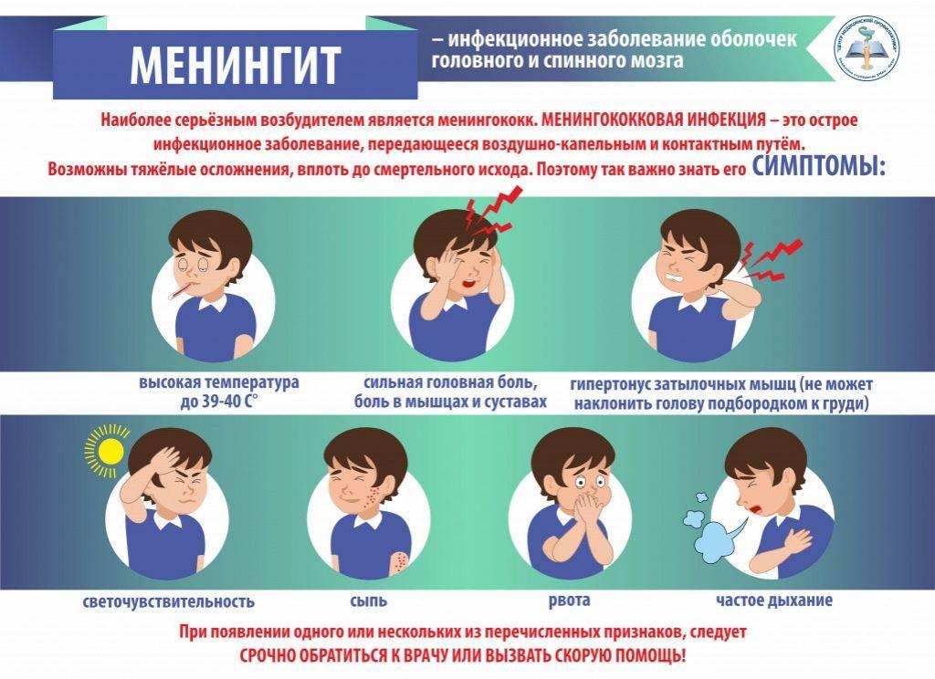 Вирусный менингит: методы его предотвращения и лечения