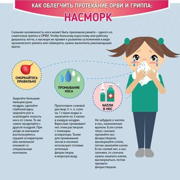 Как вылечить насморк: 7 советов врача :: здоровье :: рбк стиль