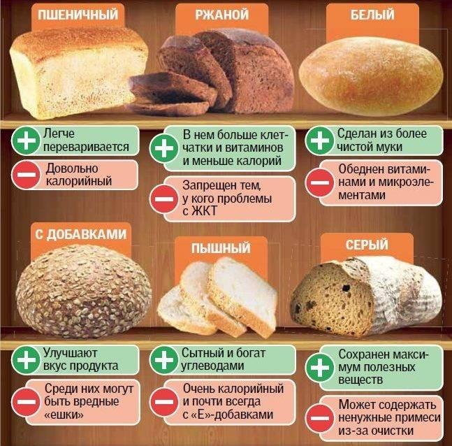 Хлебцы при грудном вскармливании: за и против