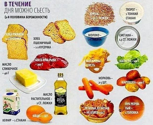 Что можно есть беременным на раннем сроке: список продуктов, которые можно кушать в первые месяцы и что нельзя делать при беременности