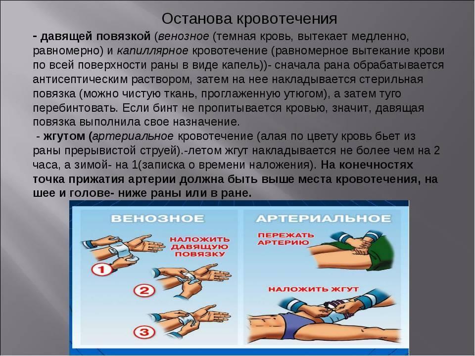 Маточное кровотечение - виды, причины, первые признаки, как остановить, первая помощь, лечение кровотечения, народные средства
