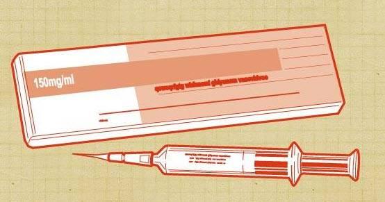 Укол от беременности для женщин: что такое инъекционные контрацептивы, эффективен ли препарат ДМПА?