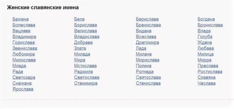 Современные русские мужские имена в 2021 году