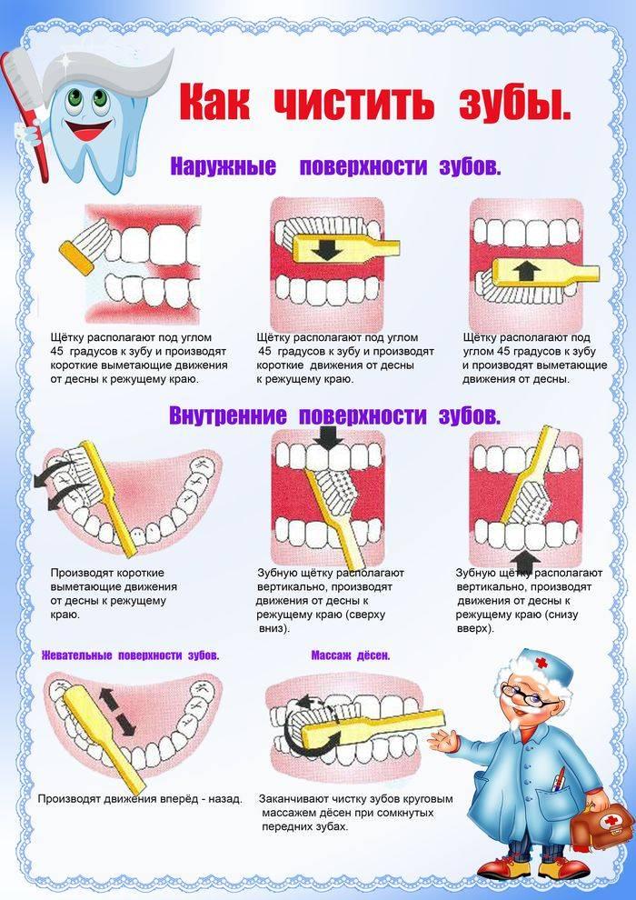 Когда начинать чистить зубы ребенку [как делать правильно]