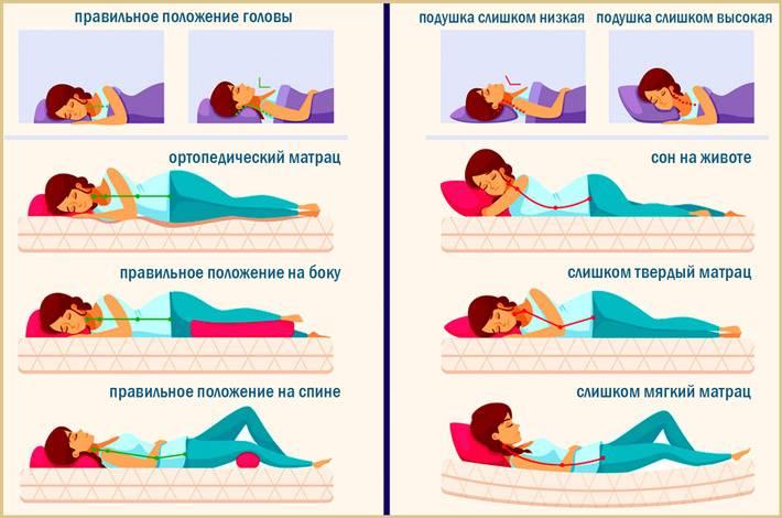 Можно ли беременным спать на животе? | nestle baby