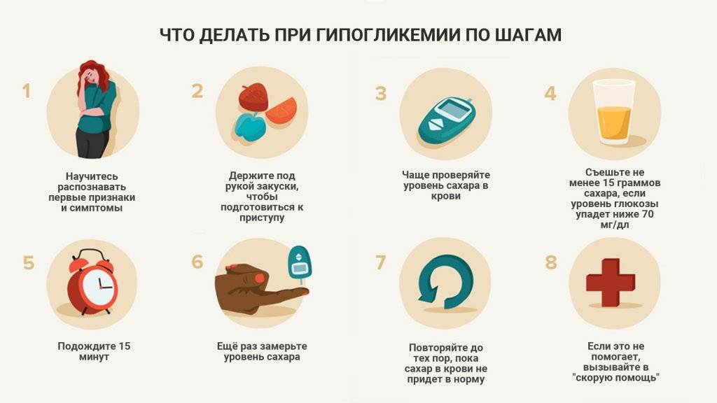 Диабет 1 типа. причины, симптомы и лечение диабета 1 типа.