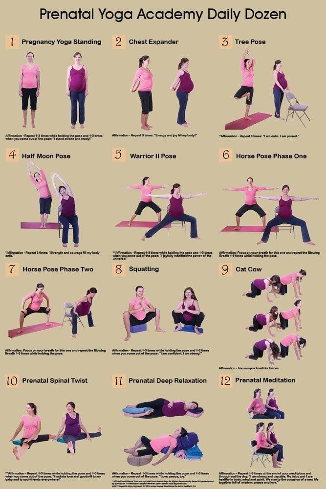 Упражнения для беременных (видео) | блог анны сёмовой