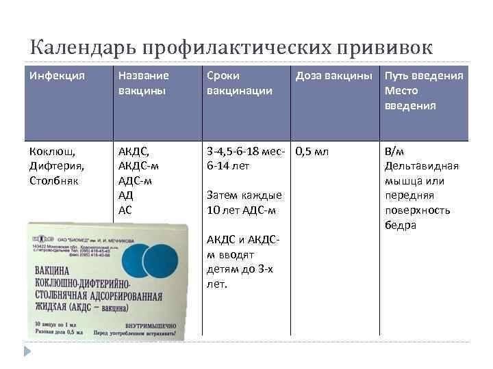 Адс-м-анатоксин – иммунопрофилактика в гк вирилис