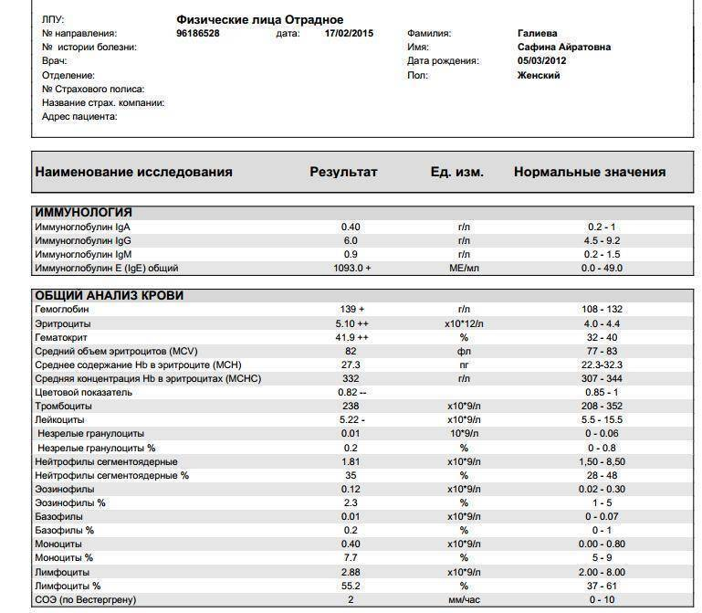 Лейкоцитарная формула (дифференцированный подсчет лейкоцитов, лейкоцитограмма, differential white blood cell count)  с микроскопией мазка крови при наличии патологических сдвигов